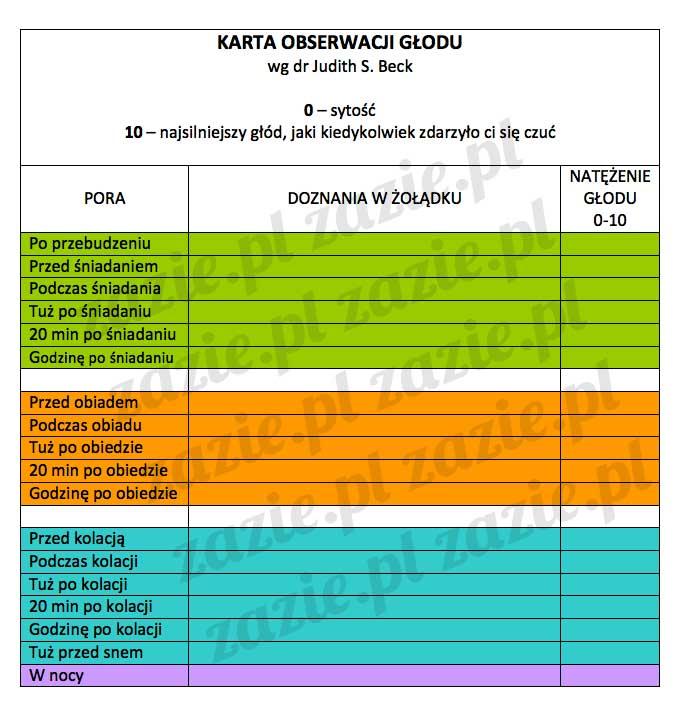 dr_beck_karta1