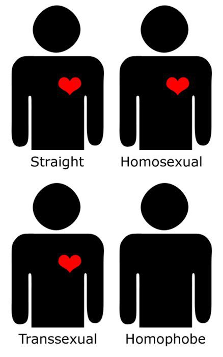 stop_homofobia