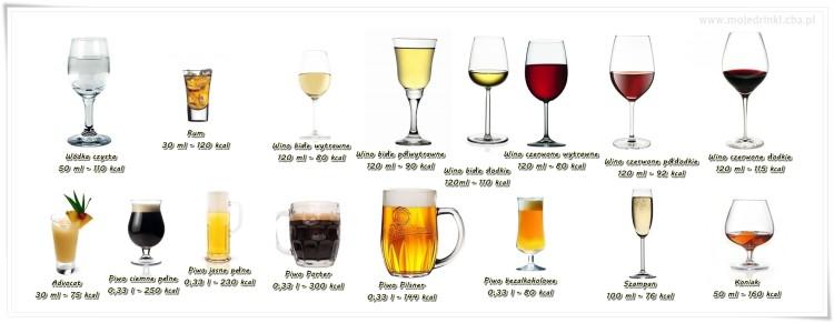 alkohol1