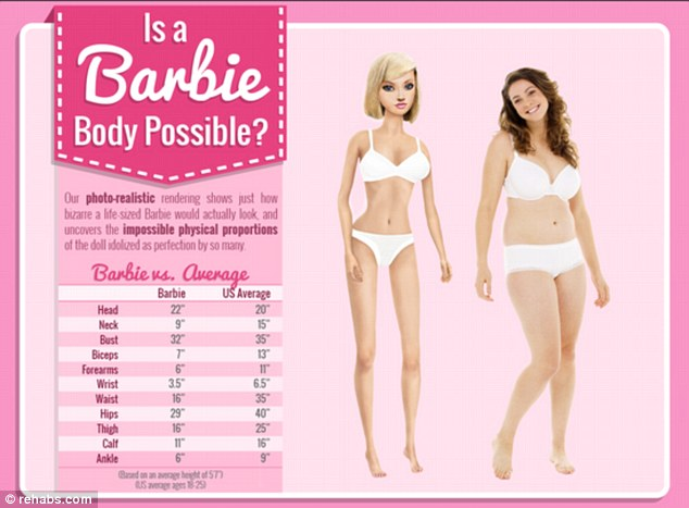 barbie_measurements